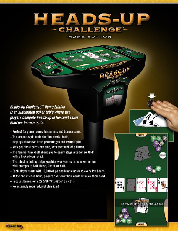 Heads up poker game luckiest slot machines to play